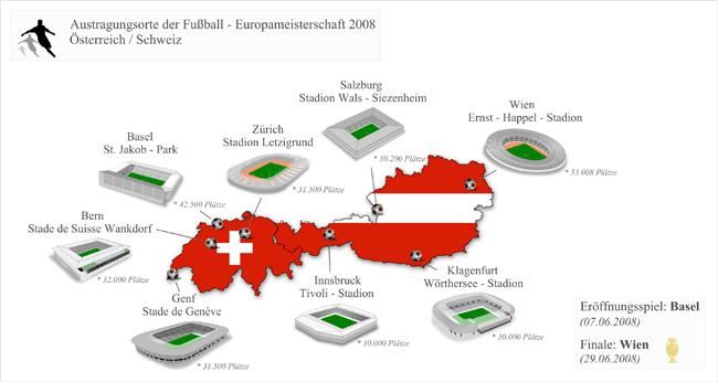 stadions ek 2008